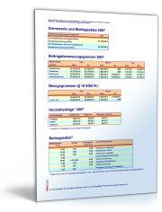 FORMBLITZ-Tabelle 2006/2007 - Sammlung diverser Pauschalsätze