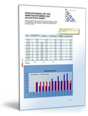 Arbeitsanfallanalyse